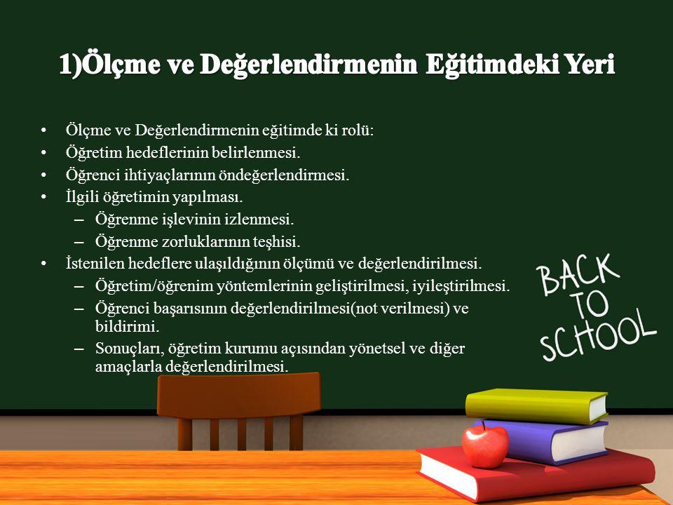 www.free-ppt-templates.com Ölçme ve Değerlendirmenin eğitimde ki rolü: Öğretim hedeflerinin belirlenmesi.