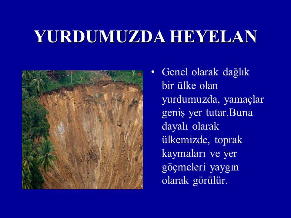 Heyelanın Oluşma Nedenleri Eğimin çokluğu Çeşitli şekiller de doğal dengenin bozulması(Yol yapımı,ormanları tahribi vb.) Şiddetli yağış ve alttaki tab