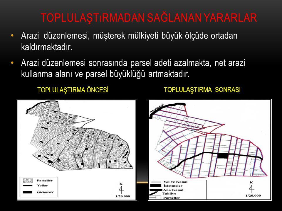 TOPLULAŞTıRMADAN SAĞLANAN YARARLAR Arazi düzenlemesi, müşterek mülkiyeti büyük ölçüde ortadan kaldırmaktadır. Arazi düzenlemesi sonrasında parsel adet