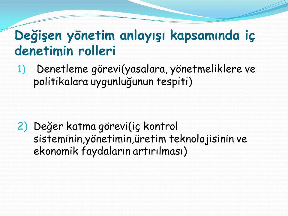 Değişen yönetim anlayışı kapsamında iç denetimin rolleri 1) Denetleme görevi(yasalara, yönetmeliklere ve politikalara uygunluğunun tespiti) 2) Değer k
