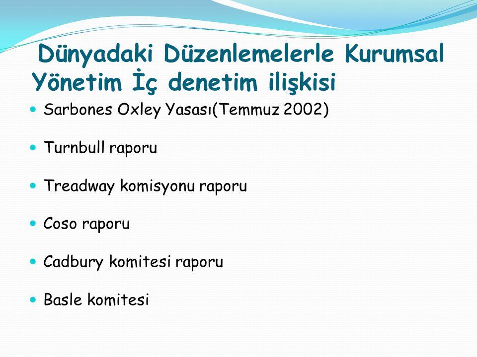 Dünyadaki Düzenlemelerle Kurumsal Yönetim İç denetim ilişkisi Sarbones Oxley Yasası(Temmuz 2002) Turnbull raporu Treadway komisyonu raporu Coso raporu