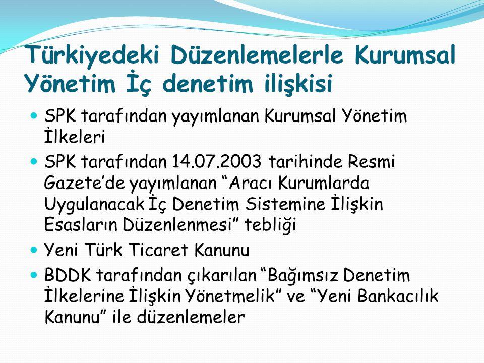 Türkiyedeki Düzenlemelerle Kurumsal Yönetim İç denetim ilişkisi SPK tarafından yayımlanan Kurumsal Yönetim İlkeleri SPK tarafından 14.07.2003 tarihind