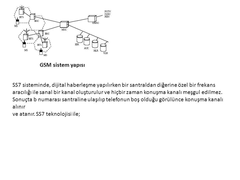 GSM sistem yapısı SS7 sisteminde, dijital haberleşme yapılırken bir santraldan diğerine özel bir frekans aracılığı ile sanal bir kanal oluşturulur ve