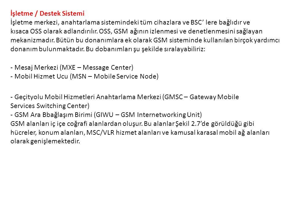 İşletme / Destek Sistemi İşletme merkezi, anahtarlama sistemindeki tüm cihazlara ve BSC' lere bağlıdır ve kısaca OSS olarak adlandırılır. OSS, GSM ağı