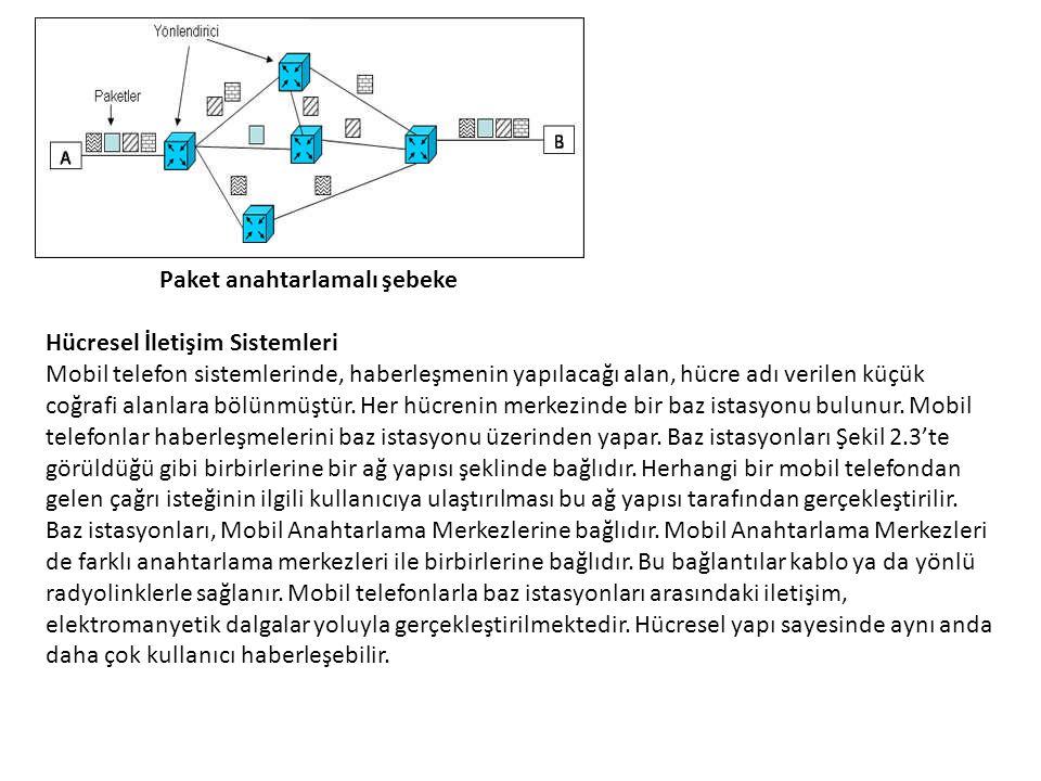 Paket anahtarlamalı şebeke Hücresel İletişim Sistemleri Mobil telefon sistemlerinde, haberleşmenin yapılacağı alan, hücre adı verilen küçük coğrafi al