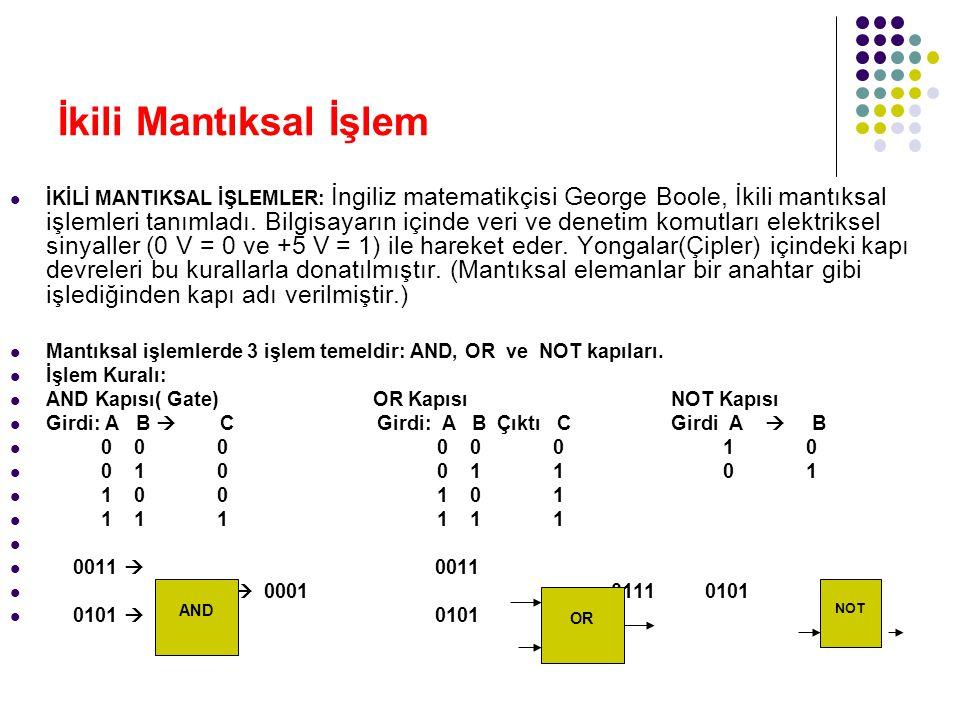 İkili Mantıksal İşlem İKİLİ MANTIKSAL İŞLEMLER: İngiliz matematikçisi George Boole, İkili mantıksal işlemleri tanımladı.