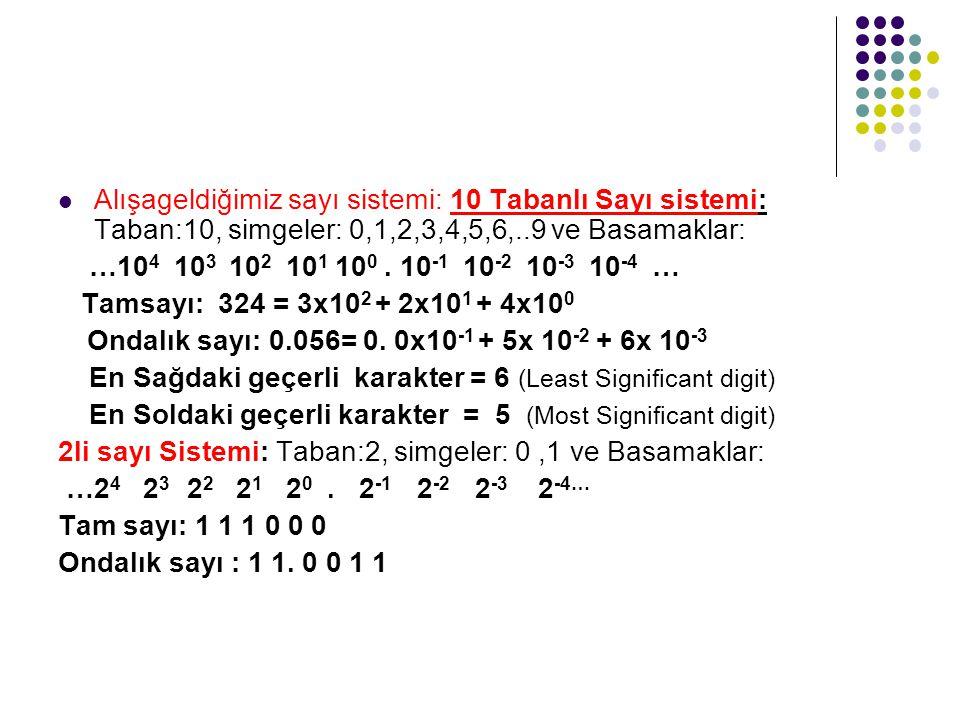 Alışageldiğimiz sayı sistemi: 10 Tabanlı Sayı sistemi: Taban:10, simgeler: 0,1,2,3,4,5,6,..9 ve Basamaklar: …10 4 10 3 10 2 10 1 10 0.