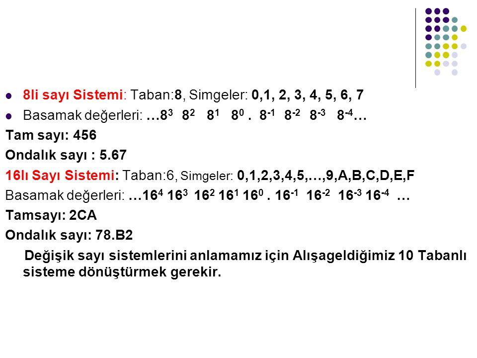 8li sayı Sistemi: Taban:8, Simgeler: 0,1, 2, 3, 4, 5, 6, 7 Basamak değerleri: …8 3 8 2 8 1 8 0.