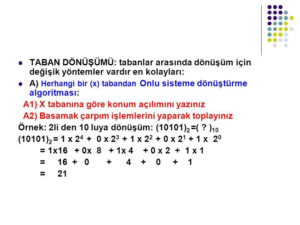 TABAN DÖNÜŞÜMÜ: tabanlar arasında dönüşüm için değişik yöntemler vardır en kolayları: A) Herhangi bir (x) tabandan Onlu sisteme dönüştürme algoritması: A1) X tabanına göre konum açılımını yazınız A2) Basamak çarpım işlemlerini yaparak toplayınız Örnek: 2li den 10 luya dönüşüm: (10101) 2 =( .
