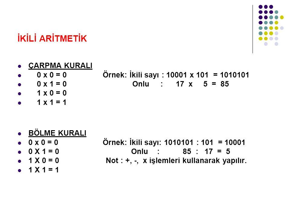 İKİLİ ARİTMETİK ÇARPMA KURALI 0 x 0 = 0 Örnek: İkili sayı : 10001 x 101 = 1010101 0 x 1 = 0 Onlu : 17 x 5 = 85 1 x 0 = 0 1 x 1 = 1 BÖLME KURALI 0 x 0 = 0 Örnek: İkili sayı: 1010101 : 101 = 10001 0 X 1 = 0 Onlu : 85 : 17 = 5 1 X 0 = 0 Not : +, -, x işlemleri kullanarak yapılır.