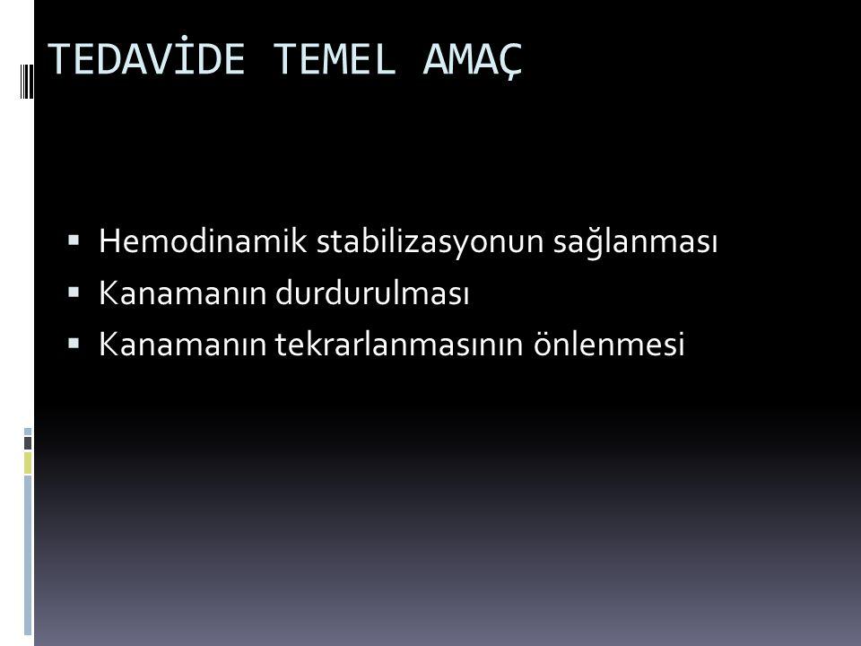 TEDAVİDE TEMEL AMAÇ  Hemodinamik stabilizasyonun sağlanması  Kanamanın durdurulması  Kanamanın tekrarlanmasının önlenmesi