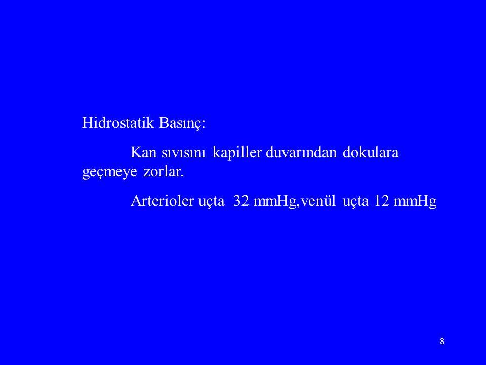 8 Hidrostatik Basınç: Kan sıvısını kapiller duvarından dokulara geçmeye zorlar. Arterioler uçta 32 mmHg,venül uçta 12 mmHg