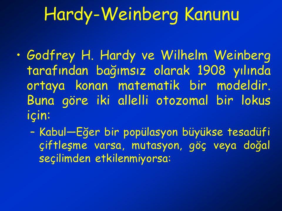 Hardy-Weinberg Kanunu Godfrey H.