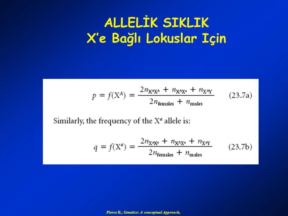 ALLELİK SIKLIK X'e Bağlı Lokuslar Için Pierce B., Genetics: A conceptual Approach,