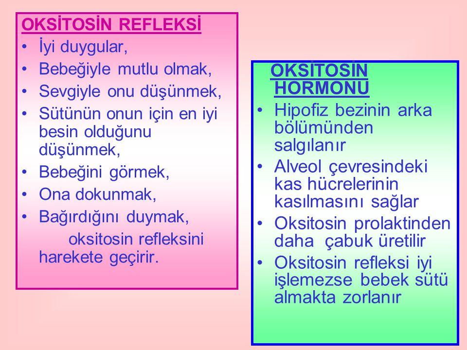 OKSİTOSİN REFLEKSİ (süt salgılaması refleksi) Emzirmeden önce veya emzirme sırasında oluşur.