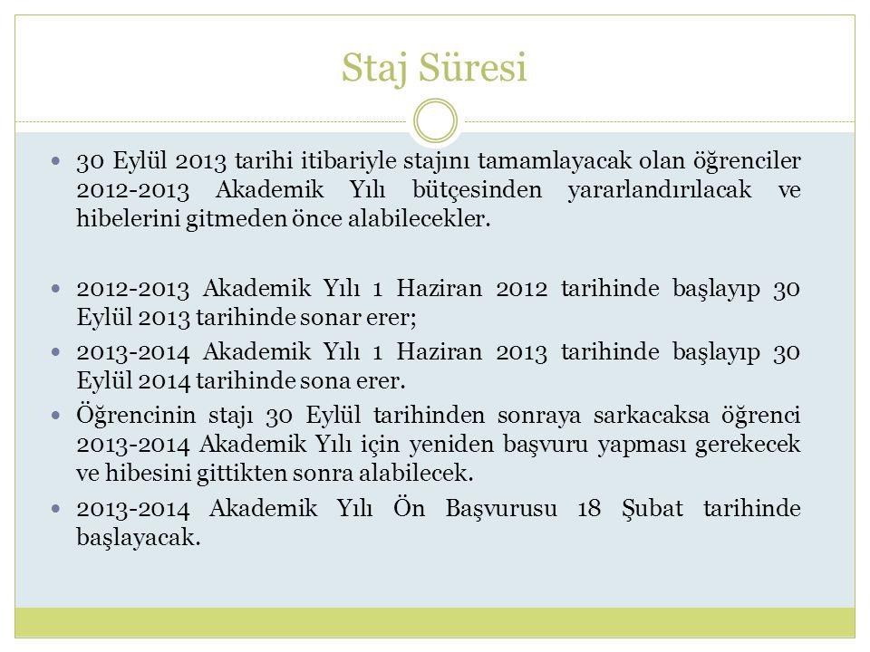 Staj Süresi 30 Eylül 2013 tarihi itibariyle stajını tamamlayacak olan öğrenciler 2012-2013 Akademik Yılı bütçesinden yararlandırılacak ve hibelerini gitmeden önce alabilecekler.