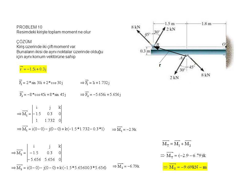 PROBLEM 10 Resimdeki kirişte toplam moment ne olur ÇÖZÜM Kiriş üzerinde iki çift moment var.