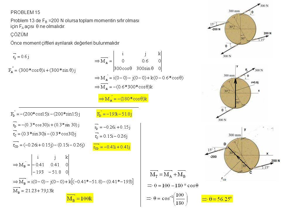 PROBLEM 15 Problem 13 de F B =200 N olursa toplam momentin sıfır olması için F A açısı θ ne olmalıdır.