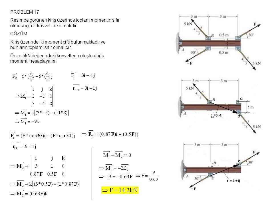 PROBLEM 17 Resimde görünen kiriş üzerinde toplam momentin sıfır olması için F kuvveti ne olmalıdır.