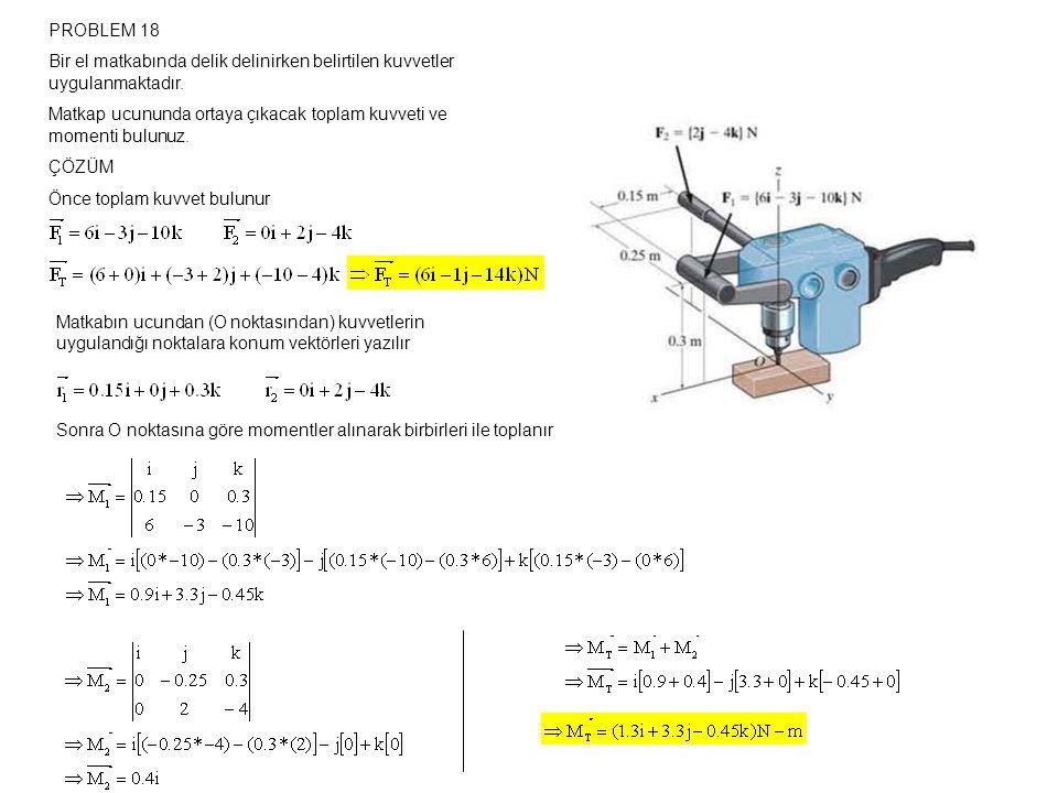PROBLEM 18 Bir el matkabında delik delinirken belirtilen kuvvetler uygulanmaktadır.