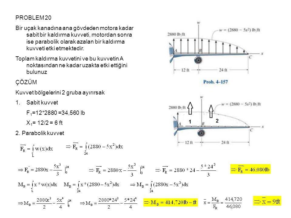 PROBLEM 20 Bir uçak kanadına ana gövdeden motora kadar sabit bir kaldırma kuvveti, motordan sonra ise parabolik olarak azalan bir kaldırma kuvveti etki etmektedir.