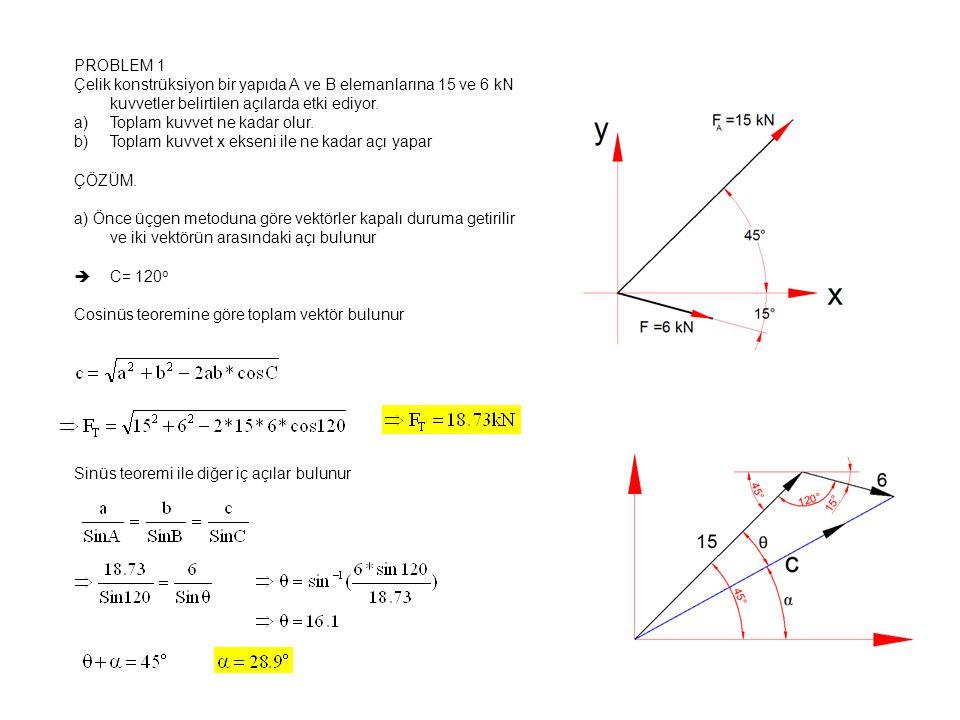 PROBLEM 2 Çelik konstrüksiyon bir binada yapı elemanlarına F 1 ve F 2 etki etmektedir.