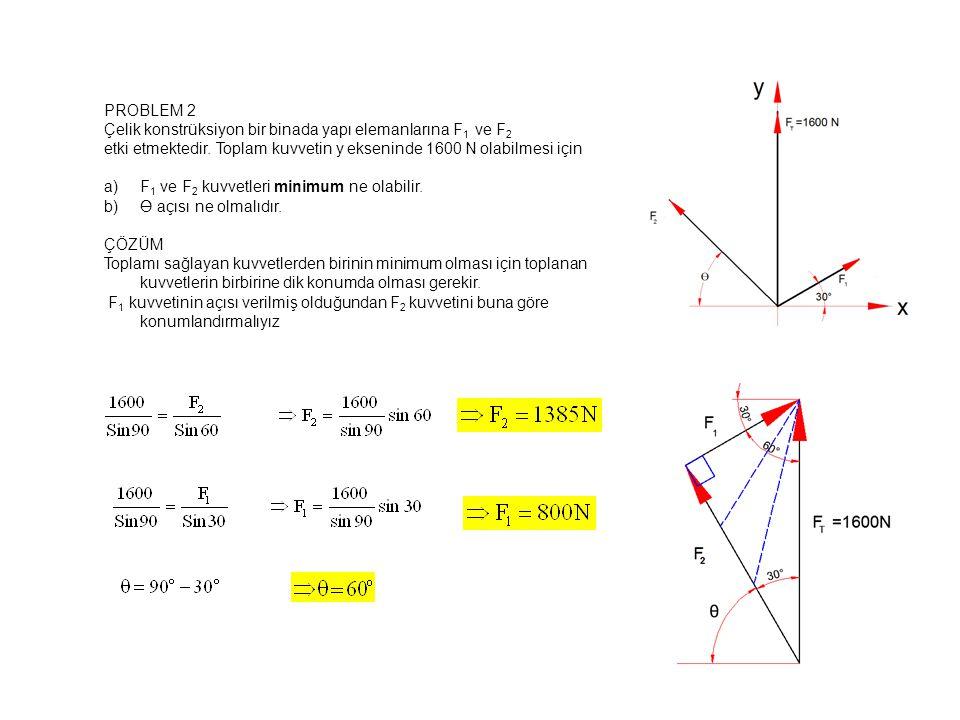 F T 34,560+46,080  F T =80,4640 lb X*F T = 6*34,560+(12+9)*46,080 X*80640=1,155,040  X=14.6ft