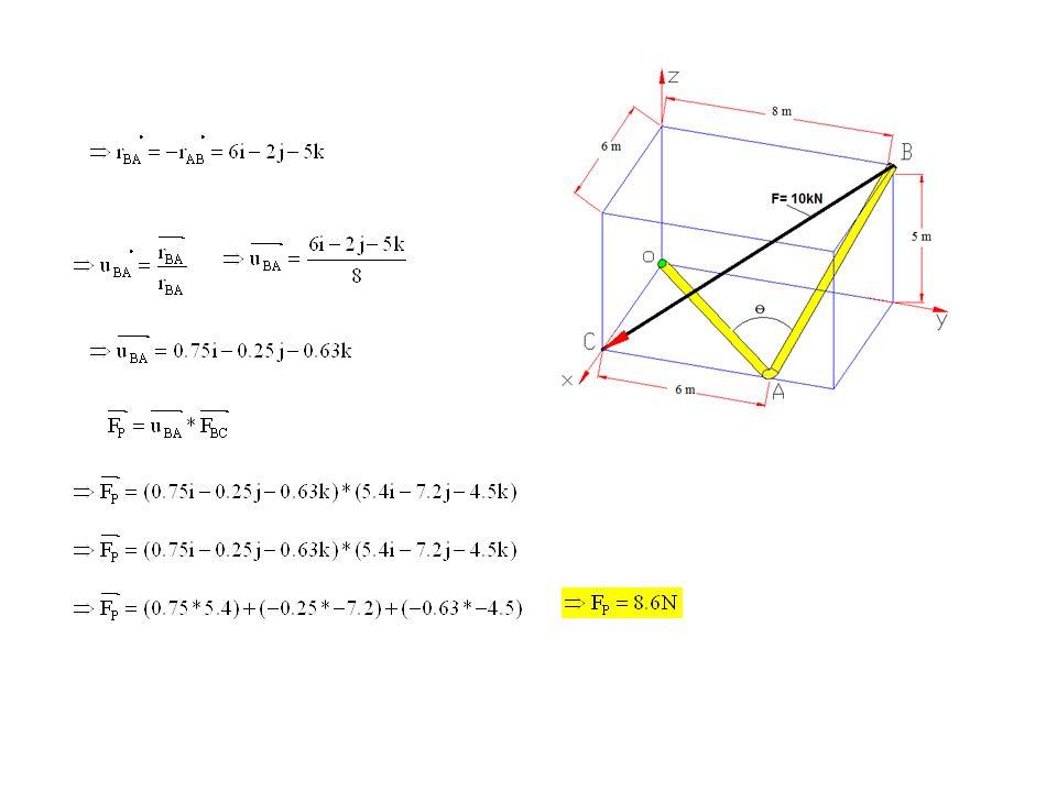 PROBLEM 16 Resimdeki kapak 3 halat ile askıya alınıyor Halatlardaki kuvvetler ve açıları belirtilmiş O noktasında oluşan toplam kuvveti ve toplam momenti bulunuz ÇÖZÜM Önce kuvvetleri kartezyen koordinatlarda yazalım ve birbirleri ile toplayalım Sonra O noktasından her kuvvetin başlangıcına giden konum vektörlerini yazalım