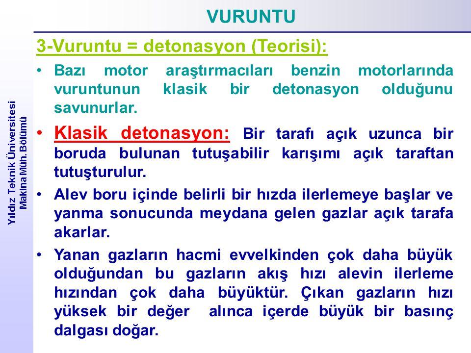 VURUNTU Yıldız Teknik Üniversitesi Makina Müh. Bölümü 3-Vuruntu = detonasyon (Teorisi): Bazı motor araştırmacıları benzin motorlarında vuruntunun klas