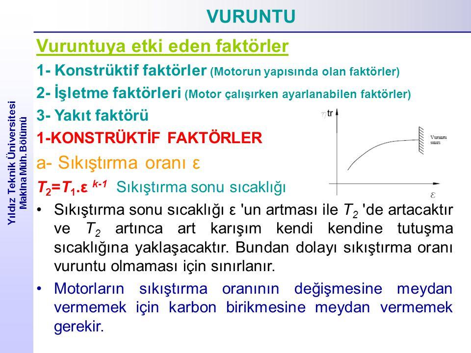 VURUNTU Yıldız Teknik Üniversitesi Makina Müh. Bölümü Vuruntuya etki eden faktörler 1- Konstrüktif faktörler (Motorun yapısında olan faktörler) 2- İşl
