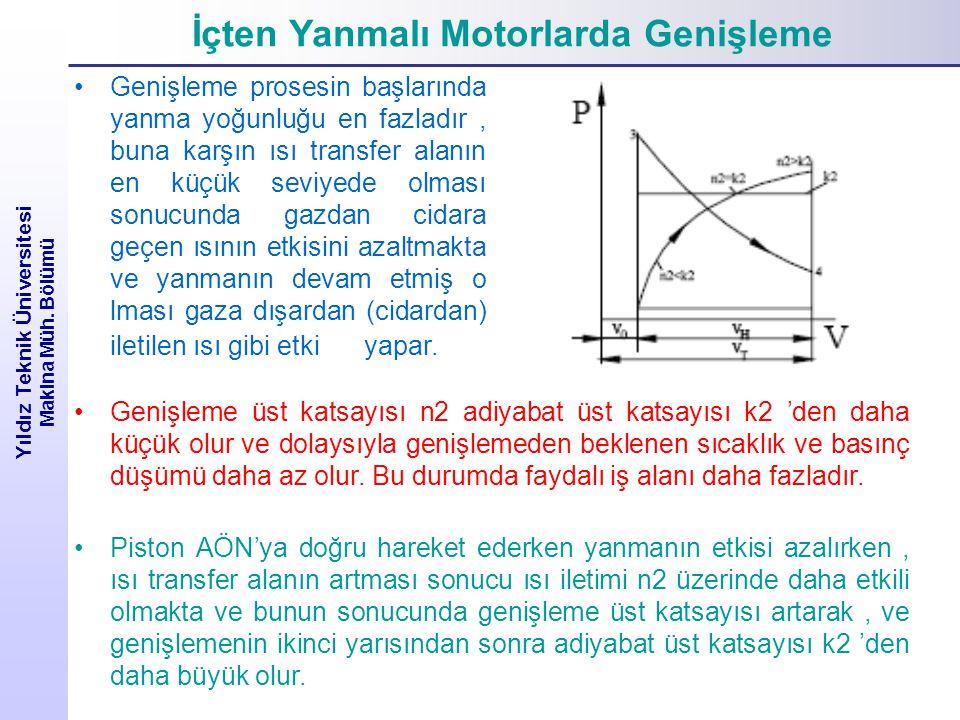 İçten Yanmalı Motorlarda Genişleme Yıldız Teknik Üniversitesi Makina Müh.