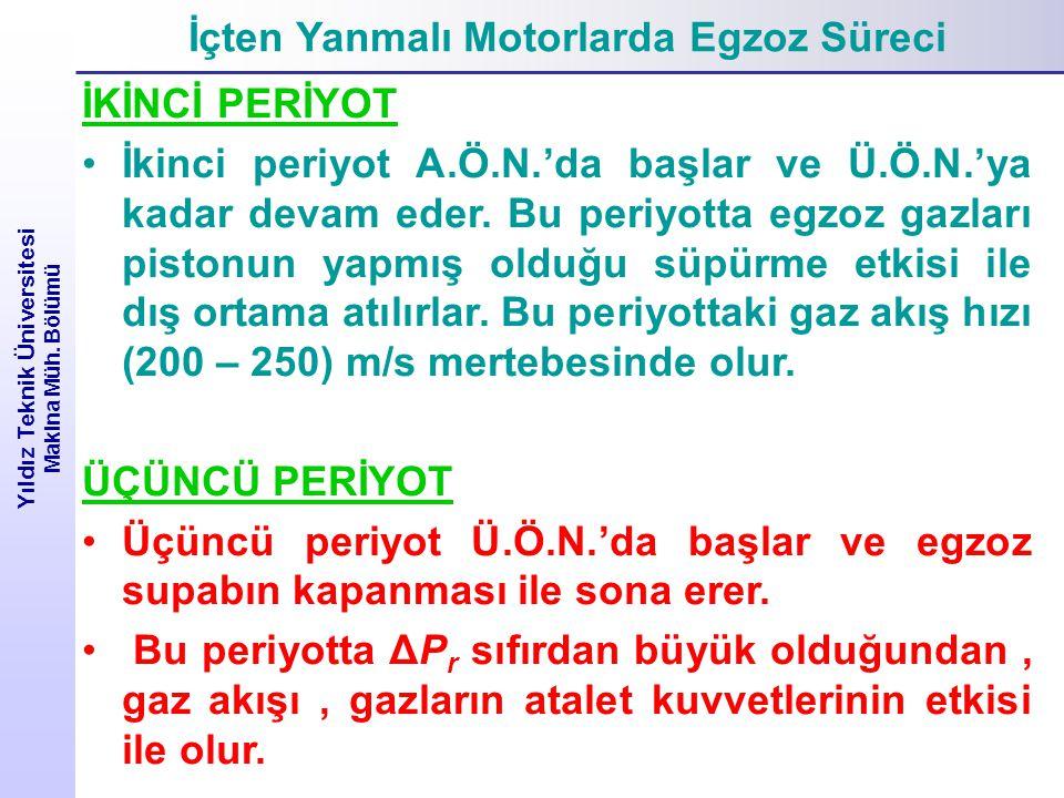 VURUNTU Yıldız Teknik Üniversitesi Makina Müh.