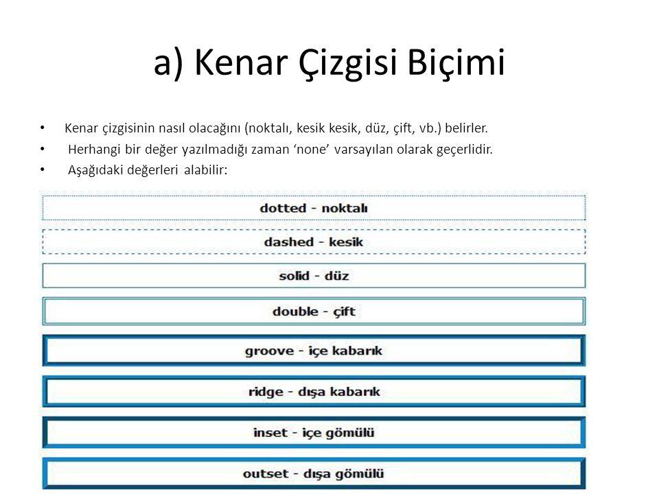 Örnek:.border_1 { border-style:dotted;} Şimdi sınıf seçicimizin div'e uygulanmış haline bakalım.
