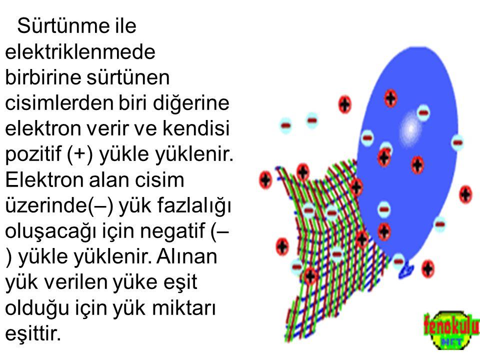 Sürtünme ile elektriklenmede birbirine sürtünen cisimlerden biri diğerine elektron verir ve kendisi pozitif (+) yükle yüklenir. Elektron alan cisim üz