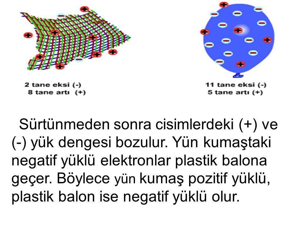 Sürtünmeden sonra cisimlerdeki (+) ve (-) yük dengesi bozulur. Yün kumaştaki negatif yüklü elektronlar plastik balona geçer. Böylece yün kumaş pozitif