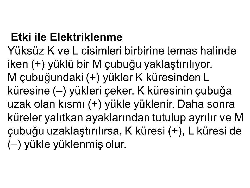 Etki ile Elektriklenme Yüksüz K ve L cisimleri birbirine temas halinde iken (+) yüklü bir M çubuğu yaklaştırılıyor. M çubuğundaki (+) yükler K küresin
