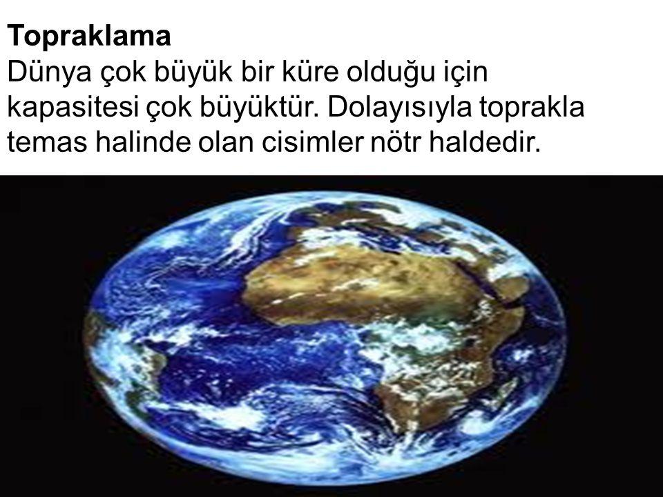 Topraklama Dünya çok büyük bir küre olduğu için kapasitesi çok büyüktür. Dolayısıyla toprakla temas halinde olan cisimler nötr haldedir.