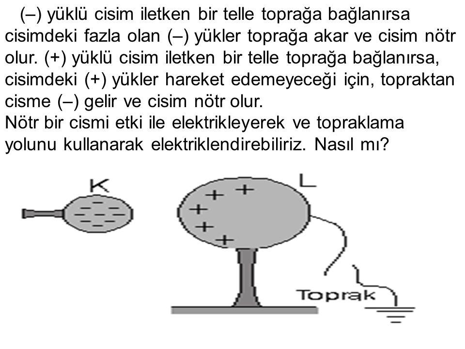 (–) yüklü cisim iletken bir telle toprağa bağlanırsa cisimdeki fazla olan (–) yükler toprağa akar ve cisim nötr olur. (+) yüklü cisim iletken bir tell