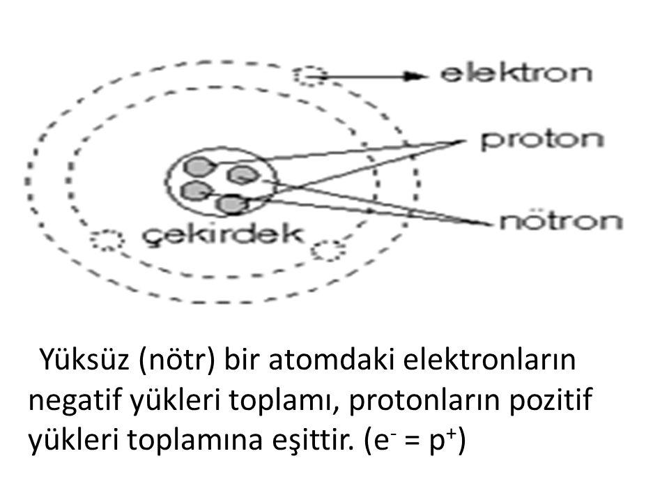 Yüksüz (nötr) bir atomdaki elektronların negatif yükleri toplamı, protonların pozitif yükleri toplamına eşittir. (e - = p + )