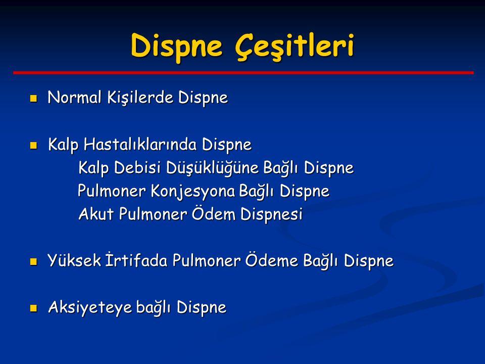 Dispne Çeşitleri Normal Kişilerde Dispne Normal Kişilerde Dispne Kalp Hastalıklarında Dispne Kalp Hastalıklarında Dispne Kalp Debisi Düşüklüğüne Bağlı