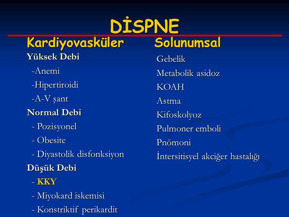 DİSPNE KardiyovaskülerSolunumsal Yüksek Debi -Anemi -Anemi -Hipertiroidi -Hipertiroidi -A-V şant -A-V şant Normal Debi - Pozisyonel - Pozisyonel - Obe