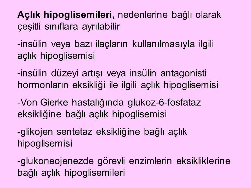 Açlık hipoglisemileri, nedenlerine bağlı olarak çeşitli sınıflara ayrılabilir -insülin veya bazı ilaçların kullanılmasıyla ilgili açlık hipoglisemisi