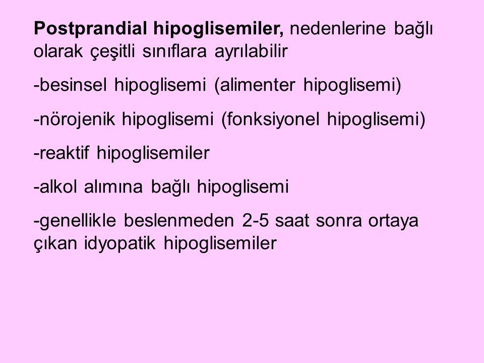 Postprandial hipoglisemiler, nedenlerine bağlı olarak çeşitli sınıflara ayrılabilir -besinsel hipoglisemi (alimenter hipoglisemi) -nörojenik hipoglise