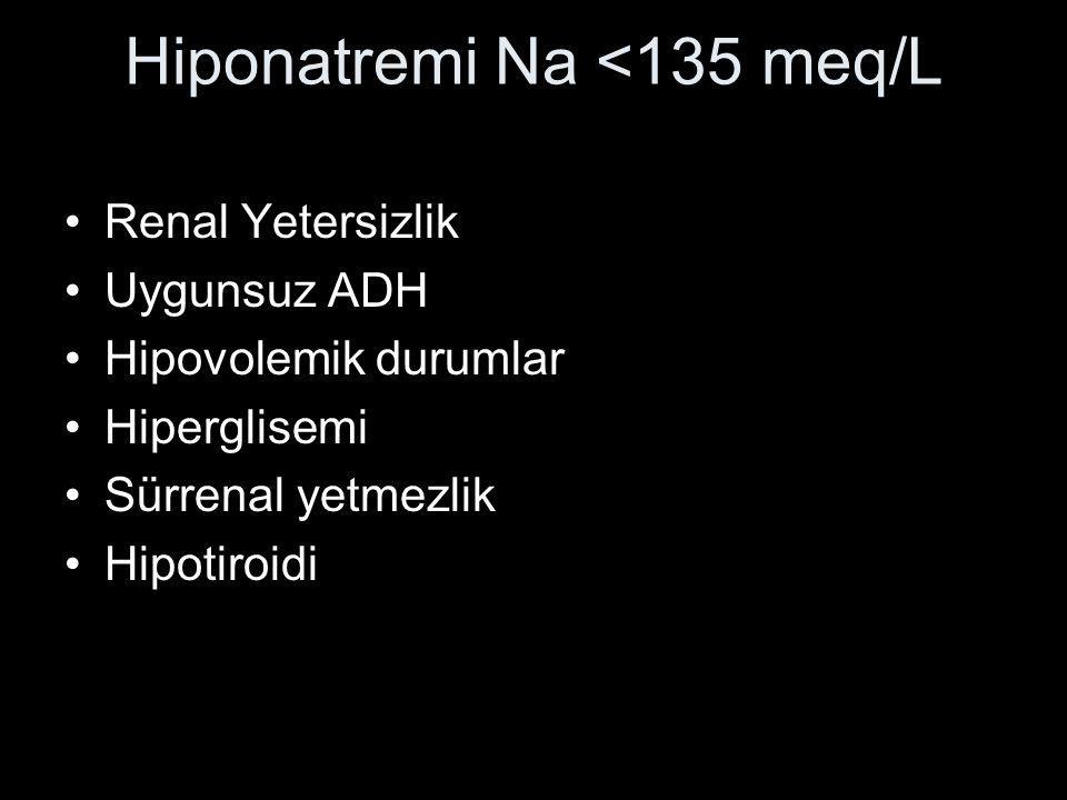 Hiponatremi Na <135 meq/L Renal Yetersizlik Uygunsuz ADH Hipovolemik durumlar Hiperglisemi Sürrenal yetmezlik Hipotiroidi