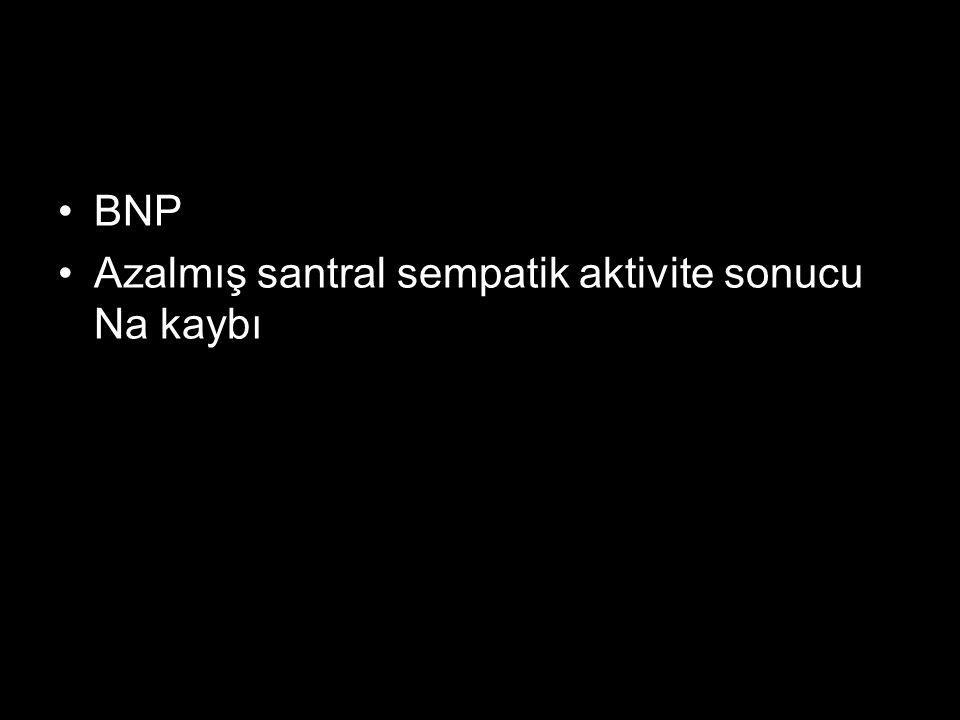BNP Azalmış santral sempatik aktivite sonucu Na kaybı
