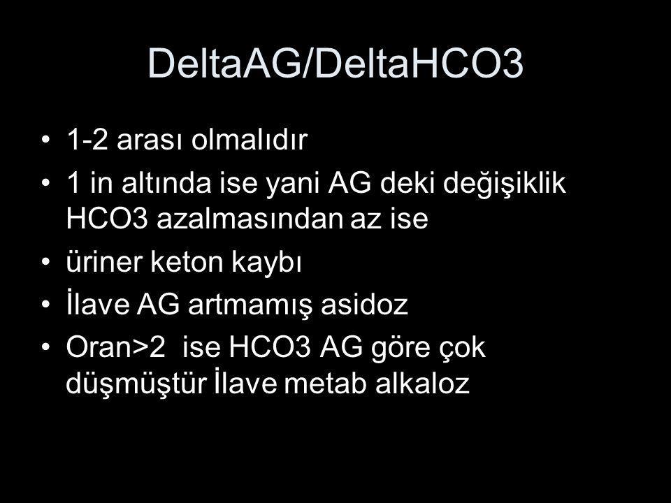 DeltaAG/DeltaHCO3 1-2 arası olmalıdır 1 in altında ise yani AG deki değişiklik HCO3 azalmasından az ise üriner keton kaybı İlave AG artmamış asidoz Or