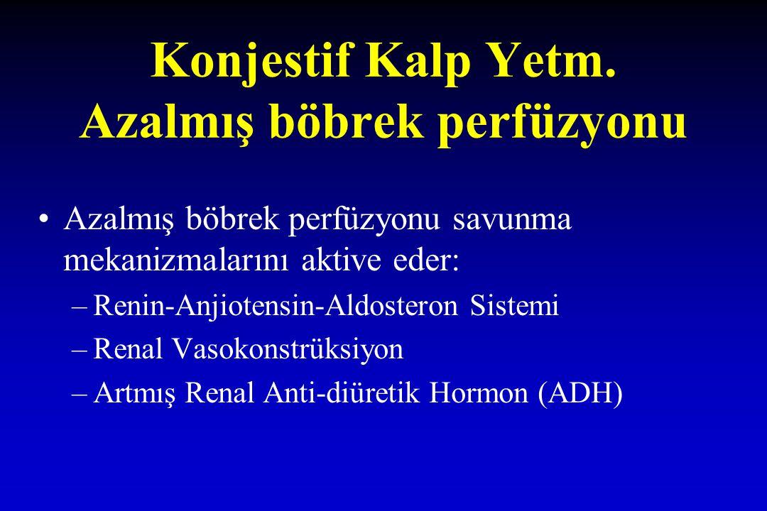 Konjestif Kalp Yetm. Azalmış böbrek perfüzyonu Azalmış böbrek perfüzyonu savunma mekanizmalarını aktive eder: –Renin-Anjiotensin-Aldosteron Sistemi –R