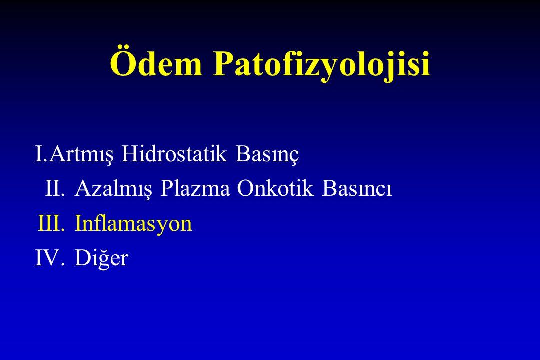 Ödem Patofizyolojisi I.Artmış Hidrostatik Basınç II.Azalmış Plazma Onkotik Basıncı III.Inflamasyon IV.Diğer
