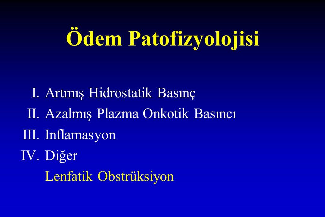 Ödem Patofizyolojisi I.Artmış Hidrostatik Basınç II.Azalmış Plazma Onkotik Basıncı III.Inflamasyon IV.Diğer Lenfatik Obstrüksiyon