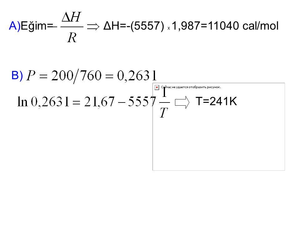 B) T=241K A)Eğim=ΔH=-(5557) x 1,987=11040 cal/mol